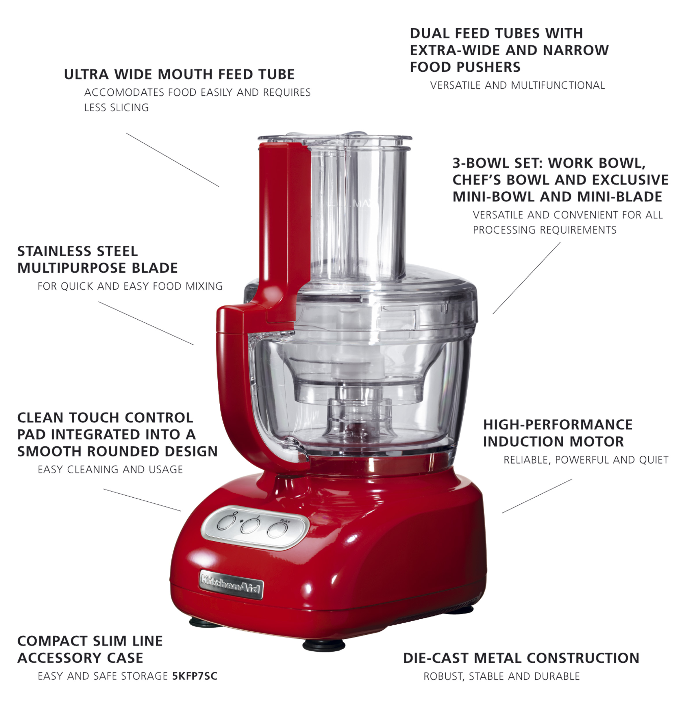 Something i kind of want but don t need the kitchenaid for Kitchenaid food processor